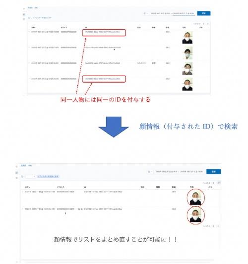 管理画面では、検温記録を顔情報でまとめ直せる(資料:Momo)