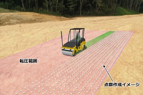 振動ローラーの走行に沿って点群データを作成するイメージ(資料:竹中土木、ライカジオシステムズ)