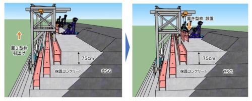 置き型枠自動スライドリフタの構造。保護コンクリートを施工済みの下段の置き型枠を引き上げて未施工の段に設置。その後、台車を横移動させる(資料:鹿島)