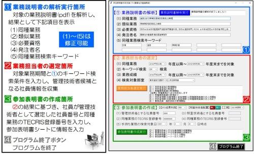 参加表明書の作成を支援するシステムの流れ(資料:建設技術研究所)