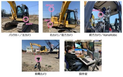 建設機械を遠隔操縦する実証実験の様子(資料:ソフトバンク、カナモト)