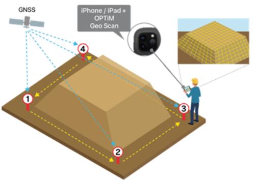 スマートフォンなどを測量したい対象物にかざしながらスキャンする(資料:オプティム)