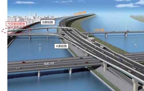 北側から見た小松川JCTの完成イメージ(資料:首都高速道路会社)