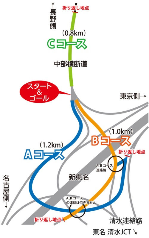 (資料:静岡市)