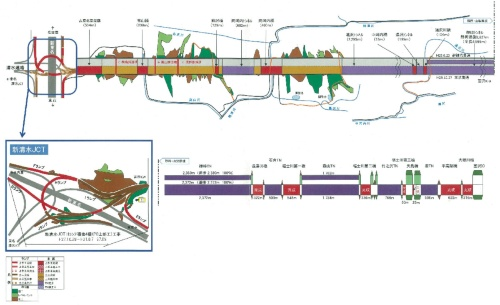 中部横断道の新清水JCT―富沢IC間の概要図。紫色がトンネル区間、赤色が橋梁区間、黄色が盛り土や切り土による土工区間を示す(資料:中日本高速道路会社)
