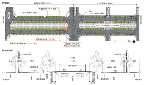 行幸通り平面図・断面図。東京都の資料を基に日経コンストラクションが作成