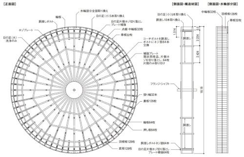 大水車の一般図。野瀬建設の資料を基に日経コンストラクションが作成