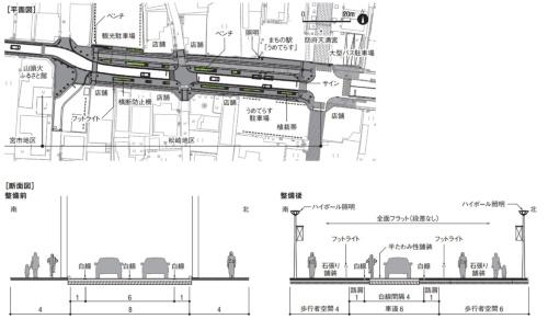 松崎地区の街路では、道路幅員は16mのまま歩車道の幅員構成を見直した。歩車道を全面フラットとし、歩行者空間の仕上げを車道の路肩まで連続させた。防府市の資料を基に日経コンストラクションが作成