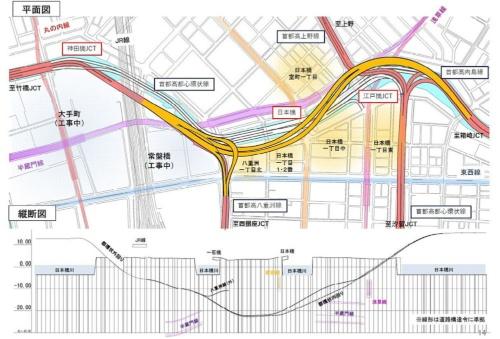 オレンジ色が首都高の地下化ルートで赤色が既存の首都高。撤去する高架橋は白抜きで示す。八重洲線との接続部には新たにジャンクションを設ける。国土交通省の資料に日経コンストラクションが追記