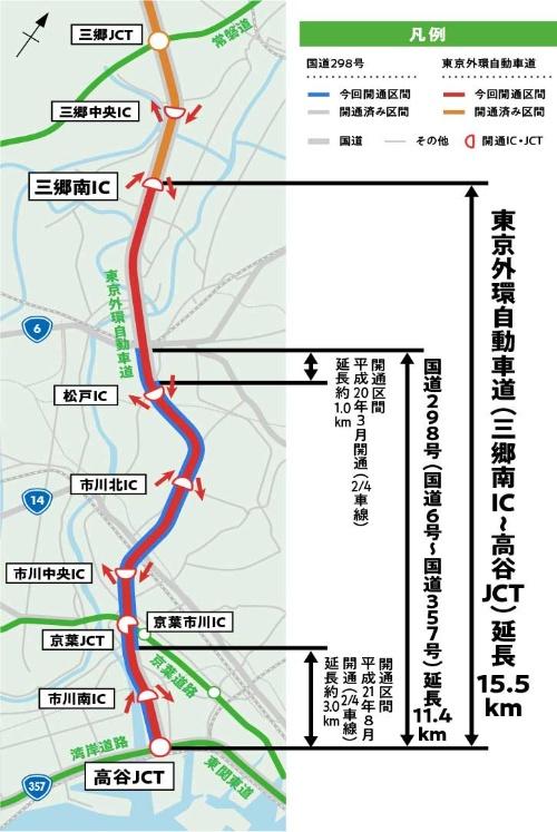 (資料:東日本高速道路会社)