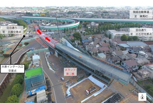 (資料:国土交通省、東日本高速道路会社、中日本高速道路会社)