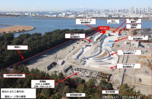 東側から見た施工現場の現況(資料:東京都)
