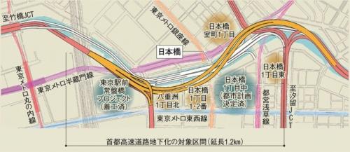 首都高速道路地下化の対象区間。オレンジ色が新設ルートで赤色が既存の首都高。白抜き箇所が撤去する既存の高架橋。複数の再開発が日本橋川沿いに並ぶ(資料:首都高日本橋地下化検討会の資料を基に日経アーキテクチュアが作成)