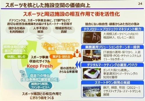図1 スポーツと街の相互作用で活性化