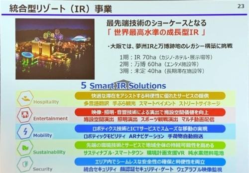 図2 パナソニックの統合型リゾート(IR)向けの技術やサービス