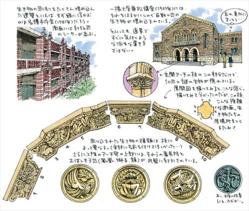 「建築巡礼」で一橋大学兼松講堂をリポートした際のイラストの一部(イラスト:宮沢 洋)