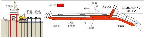 更新前の羽田線。迂回路を設置して交通を確保してから既設の上り線の撤去に着手した(資料:首都高速道路会社)