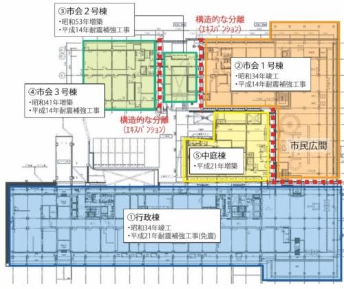 現横浜市庁舎の構成。村野藤吾が設計を手掛けた行政棟と市会1号棟が1959年に竣工し、順次増築してきた。行政棟、市会棟はいずれも耐震補強工事を実施済みだ(資料:横浜市)