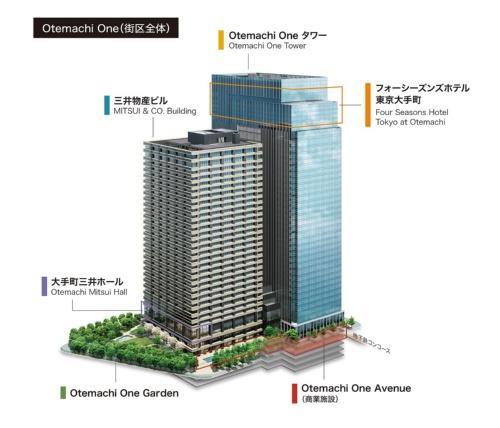 「Otemachi One タワー」と「三井物産ビル」の2棟で構成する(資料:三井物産、三井不動産)