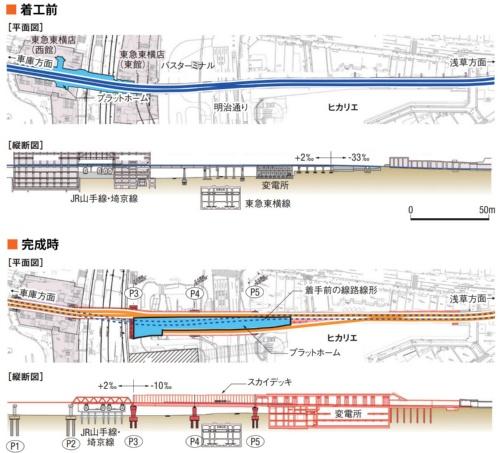 着工前(上)と完成時(下)の平面図と縦断図。着工前は鋼桁橋や鉄筋コンクリートのラーメン高架橋だった部分を、2径間の鋼床版箱桁橋に架け替えた(資料:東急建設JV)