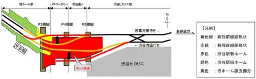 3回目の運休で実施する線路切り替えとホーム移設のイメージ(資料:東京メトロ)