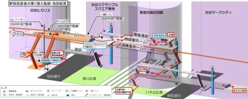 ホーム移設後の乗り換え動線(資料:東京メトロ)