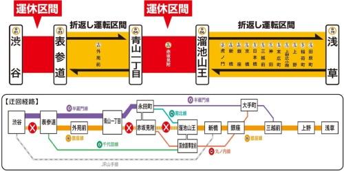2019年12月28日から2020年1月2日までの銀座線の運休区間(上)と迂回経路。渋谷駅の隣にある表参道駅には線路の折り返し設備がない。浅草駅を出発した列車は設備のある溜池山王駅で折り返すことで、運転本数を確保する(資料:東京メトロ)