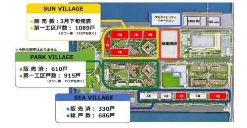 今回の販売街区図。赤く塗られた棟が今回の供給分(資料:HARUMI FLAG広報事務局)