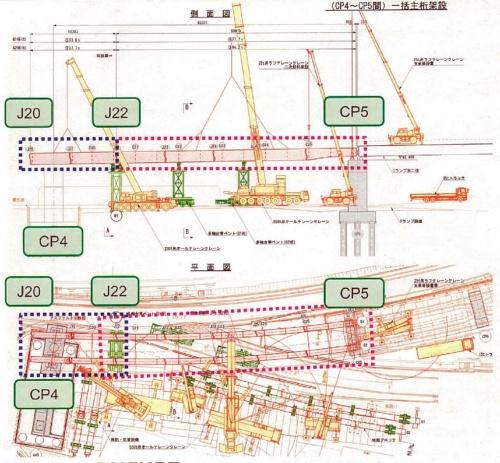 赤枠内が今回、架設する細幅箱桁の区間。青枠内のJ20-J22間は事前に施工済み。J20-J22間は下を通るFランプの路肩だけ規制して、ヤード内で組んだ桁を架設した(資料:東京外環プロジェクト)