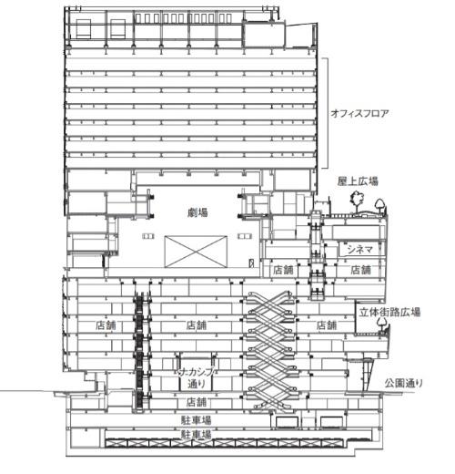 渋谷 パルコ・ヒューリックビルの断面図。12~18階がオフィスフロアで、この部分は「渋谷パルコ DGビル」と呼ばれることになった(資料:竹中工務店)