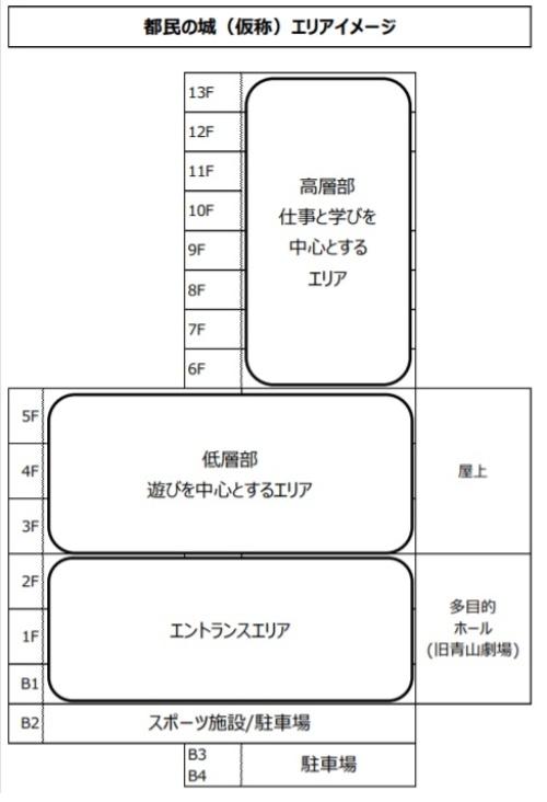 都民の城のフロアイメージ(資料:東京都)