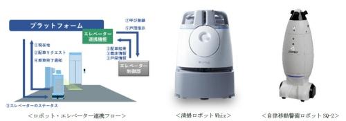 ソフトバンクロボティクスの清掃ロボット「Whiz(ウィズ)」や、SEQSENSE(シークセンス)の警備ロボット「SQ-2」を導入する。ロボットは三菱電機のエレベーター連携機能を使って、館内の上下階を自ら移動する(資料:東急不動産、鹿島)
