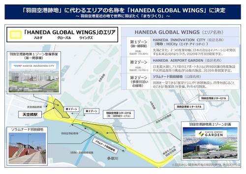 羽田イノベーションシティ、羽田エアポートガーデンが立地するHANEDA GLOBAL WINGS(旧名称・羽田空港跡地)のエリア図(資料:大田区)
