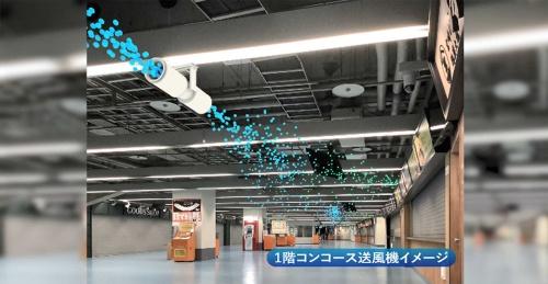 搬送ファンによる送風のイメージ(資料:東京ドーム)