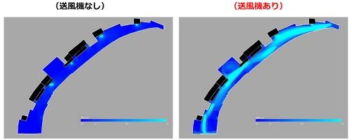 コンコースに搬送ファンを設置した場合の空気の流れのシミュレーション。青色が鮮やかになっている部分で、空気の流れのスピードが向上している。空気をかき混ぜずに、排気される場所に向けて的確に移動させる(資料:東京ドーム)