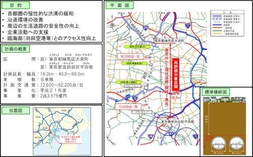 外環道の大泉JCT―東名JCT間の事業概要(資料:国土交通省関東地方整備局)