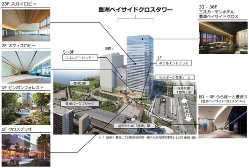 豊洲ベイサイドクロスタワーの施設案内図(資料:三井不動産)