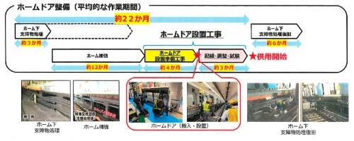(資料:東京メトロ)