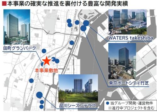 4社が関わる他の再開発プロジェクトと連携(資料:NTT都市開発、鹿島、JR東日本、東急不動産)