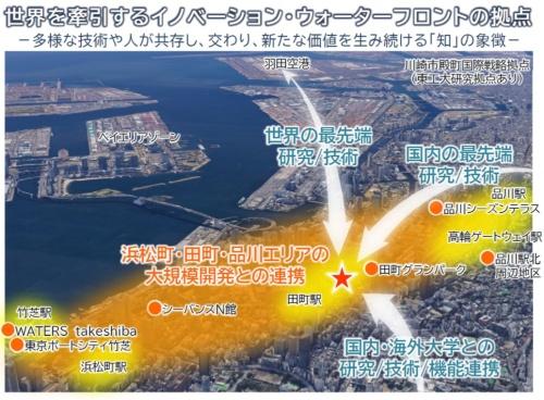 東京湾に近い浜松町・田町・品川エリアで、最新技術を集積する「イノベーション・ウォーターフロント」の街づくりを推進(資料:NTT都市開発、鹿島、JR東日本、東急不動産)