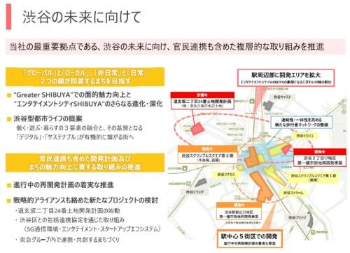 東急百貨店本店が立つ敷地で再開発が始動する(資料:東急)
