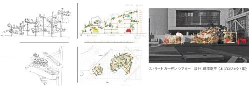 藤原徹平氏のパビリオン「ストリート ガーデン シアター」(資料:パビリオン・トウキョウ2021)