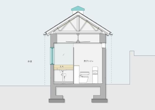 神宮前公衆トイレの断面図(資料:大和ハウス工業)
