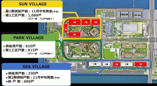 HARUMI FLAGの販売街区図(資料:売り主10社)