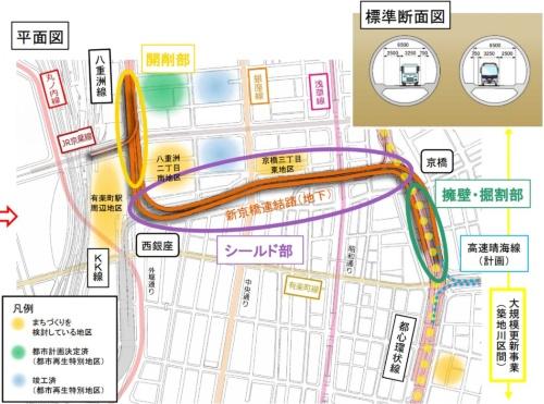 新京橋連結路は首都高八重洲線と京橋JCTの間に建設する(資料:国土交通省)