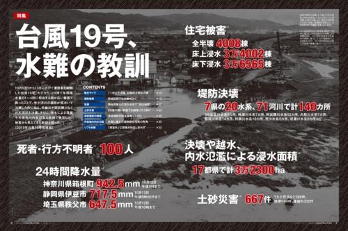 日経コンストラクション2019年11月11日号の特集「台風19号、水難の教訓」(資料:日経コンストラクション)