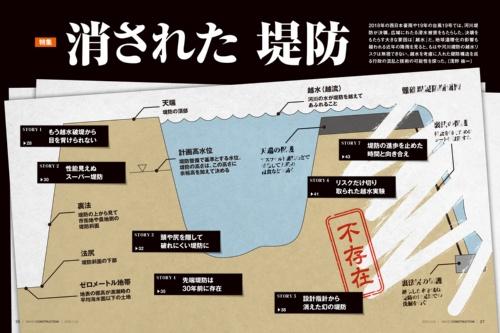 日経コンストラクション2020年2月24日号の特集「消された堤防」(資料:日経コンストラクション)
