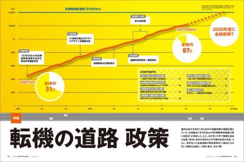 日経コンストラクション2020年8月10日号の特集「転機の道路政策」(資料:日経コンストラクション)
