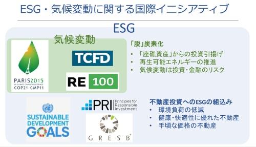 不動産はESG投資のうち、「E:環境」に重点が置かれる傾向がある(資料:CSRデザイン環境投資顧問)