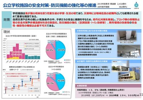 文部科学省は2019年度概算要求のうち、「公立学校施設の安全対策・防災機能の強化等の推進」に2432億円を盛り込んだ(資料:文部科学省)